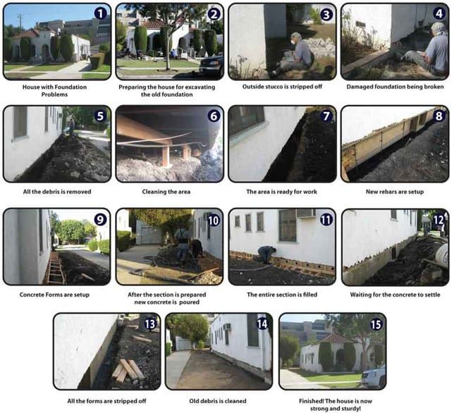 foundation repair and replacement process