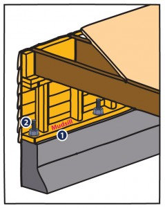 House bolting is only effective if properly maintained. Rusted bolts will not protect your home.
