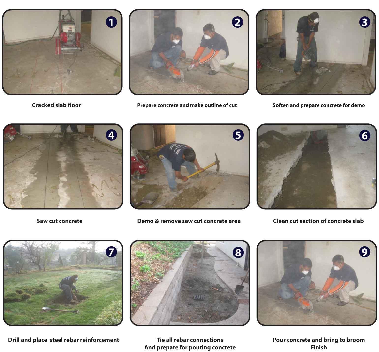 Weinstein Retrofitting Concrete Slab Repair Experts