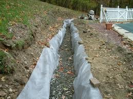 Hillside Drainage Systems Weinstein Retrofitting Systems